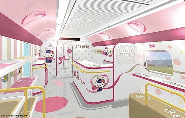 Shinkansen w barwach Hello Kitty
