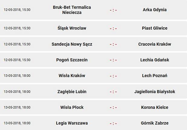 36. kolejka Lotto Ekstraklasy