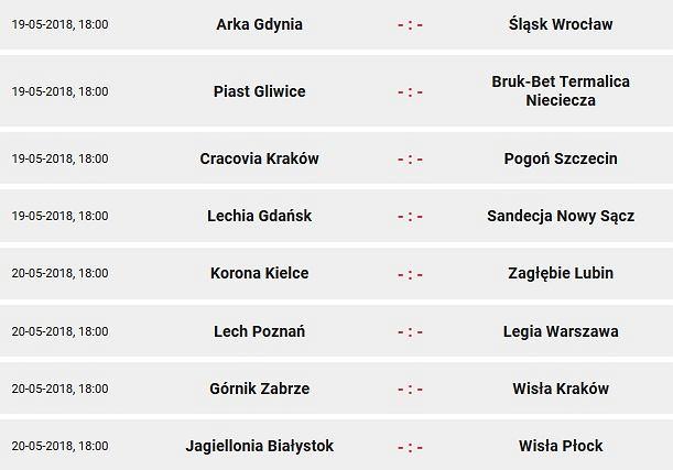 37. kolejka Lotto Ekstraklasy