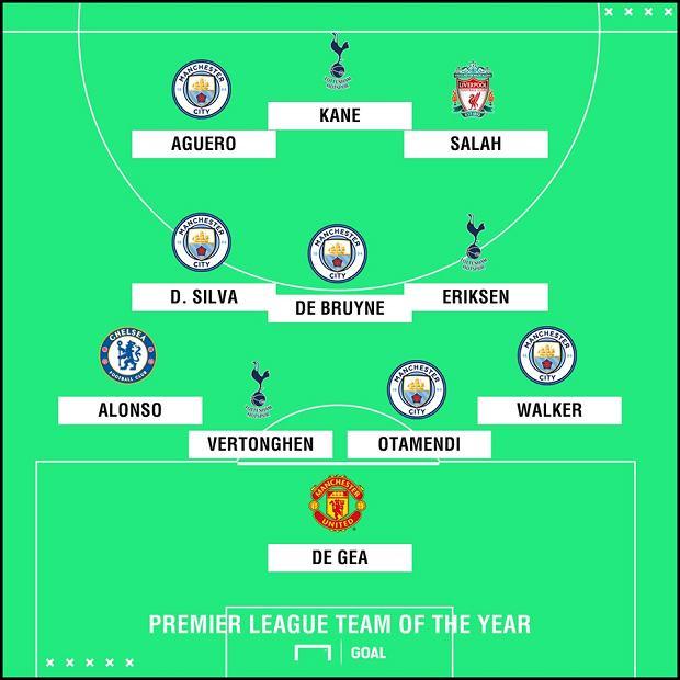 Najlepsza jedenastka Premier League