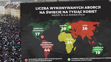 Raport: W krajach, w których aborcja jest legalna, zabiegów jest mniej