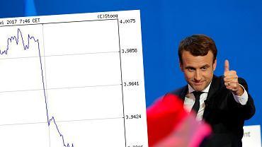 """Świetne wieści dla frankowiczów. Macron """"załatwił"""" im niższe raty"""