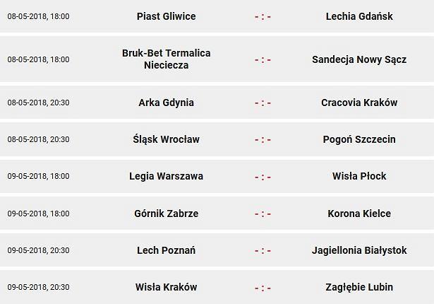 35. kolejka Lotto Ekstraklasy